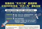 """科学网:多名气象学家质疑""""天河工程"""""""