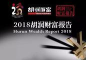 2018胡润财富报告出炉!宁波资产富裕家庭数量全国排名……