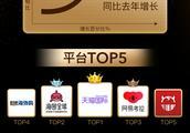 大数据显示黑五中国消费者消费热情高涨,广东人剁手最多