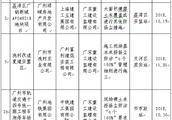 绿城中国子公司登广州污染黑榜 保利地产子公司监理