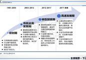 「公司信息」彩生活(1778 HK):从to C产品到 to B赋能,物业增值服务的进化