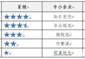 中消协:交易支付类App翼支付、瑞钱包、付费通、银嘉钱包被评为一星