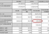 北京君正体虚用猛药:扣非后4年一期亏损 谋26亿收购