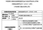 中信银行连曝六宗违法违规 银保监会罚款2280万元