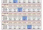 2019春运火车票预售期网络抢票时间表 2019年春运起止时间