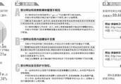 """安徽通报第四季度全省政府网站抽查情况 2家""""不合格"""""""