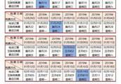 春运火车票提前几天买 2019年春运首日火车票预售时间表