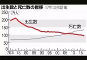 日本开启免费送房时代 中国还会远吗?