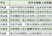 """追踪30家网贷案追赃:有嫌犯前妻被抓 借款人、""""羊头""""被刑拘"""