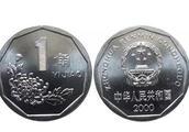5月1日起,这些人民币停止流通!