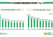 2018年骗子更厉害了:网络诈骗人均损失24476元,南京苏州排在前十城