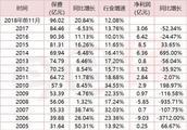 """23岁永安不安:错过黄金时代 """"宫斗大戏""""不断"""