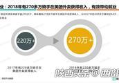 77%外卖骑手来自农村 西安人爱点川湘菜凉皮排第五