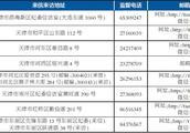 天津16个区受理形式主义官僚主义、不作为不担当问题举报方式
