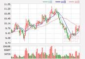 西泵股份:控股股东提议年报推10转5派5元