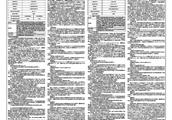 广发安泰回报混合型证券投资基金清算报告