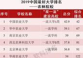 中国最好大学排名之农林院校:中国农业大学居首