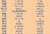 31省份今年GDP目标全部出炉,贵州成为10年唯一增加3倍以上的省份