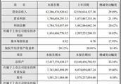 番禺一卖饲料公司去年大赚14亿,老板财富再逼近百亿
