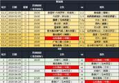 亚冠东亚区资格赛结束,小组赛球队全部确定