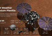 NASA启动火星天气播报:2月17日最低温零下94摄氏度