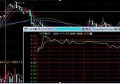 """股市分时图7手法:""""黑马股""""的秘密!一旦牢记,财富形影不离!"""