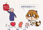"""【提醒】尿酸高,全身器官受损!5步徒手解除这颗""""定时炸弹"""""""