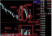 """股票一旦遇到""""梅开二度形态"""",重仓买入!高效捕捉潜力黑马股!"""