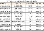 """销售10万+""""小黄鸭"""" 增塑剂超标150倍"""