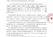 南京丰盛更名为南京建工,再次违约:长安信托踩雷28.5亿!