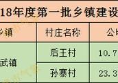 近2000亩,郑州3县市拆迁征地公布,涉及荥阳/中牟/新密15个村......
