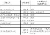 """""""东方氢港""""起步 2035年产值规模破千亿"""