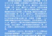 郑州6男子穿日本军服迎亲 3人被拘3人被训诫