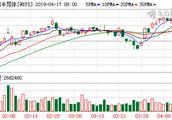 恩智浦(NXPI.US)投资中国自动驾驶科技公司鹰眼科技