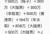 众明星参投,崔永元再发文曝光《大轰炸》投资17.5亿的构成!