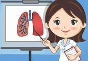 如何预防结核病?