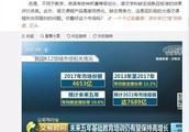 火爆的培训市场,其实是中国教育的耻辱