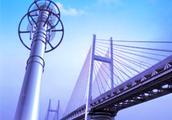 通信技术服务行业发展因素及趋势分析