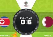 国足8强战潜在对手又多一队,制造亚洲杯头号惨案,已成夺冠大热