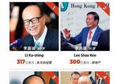 2019福布斯香港富豪榜发布 近半数大佬资产缩水!