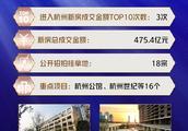 黄金五年最强房企TOP10—突围者融信:五年征程,从零到四百亿