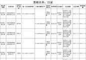 """许昌市人力资源和社会保障局劳动用工诚信""""红黑榜·黑榜"""""""