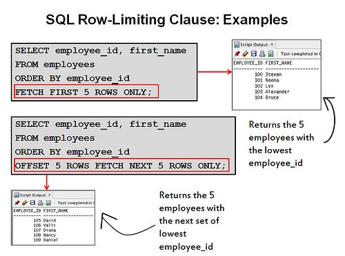 Oracle数据库12c FETCH FIRST ROWS分页查询Sql