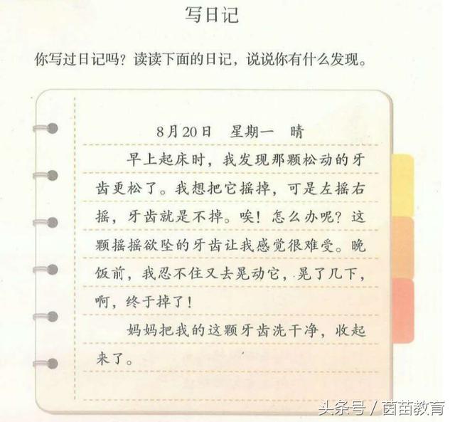初一暑假日记30篇_日记格式