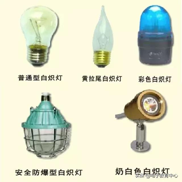 光源分类_电光源的分类
