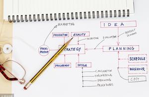 综合计算工时是不同于标准工时的工时制度