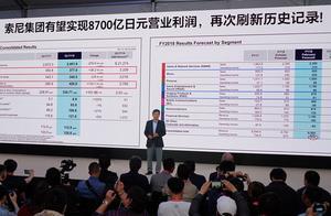 黑科技满满 8K电视Z9G、360临场音效、aibo亮相索尼魅力赏2019