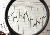 股价异动:威 尔 泰(002058)急速拉升,成交量放大