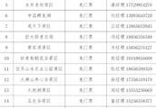 还等什么?杭黄高铁开通首周,宣城45家景区免!门!票!