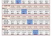 2019年春运火车票购票时间表!要买票的注意,新规出台不怕买不到